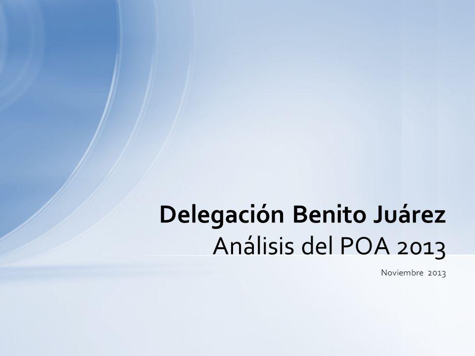 Delegación Benito Juárez Análisis del POA 2013