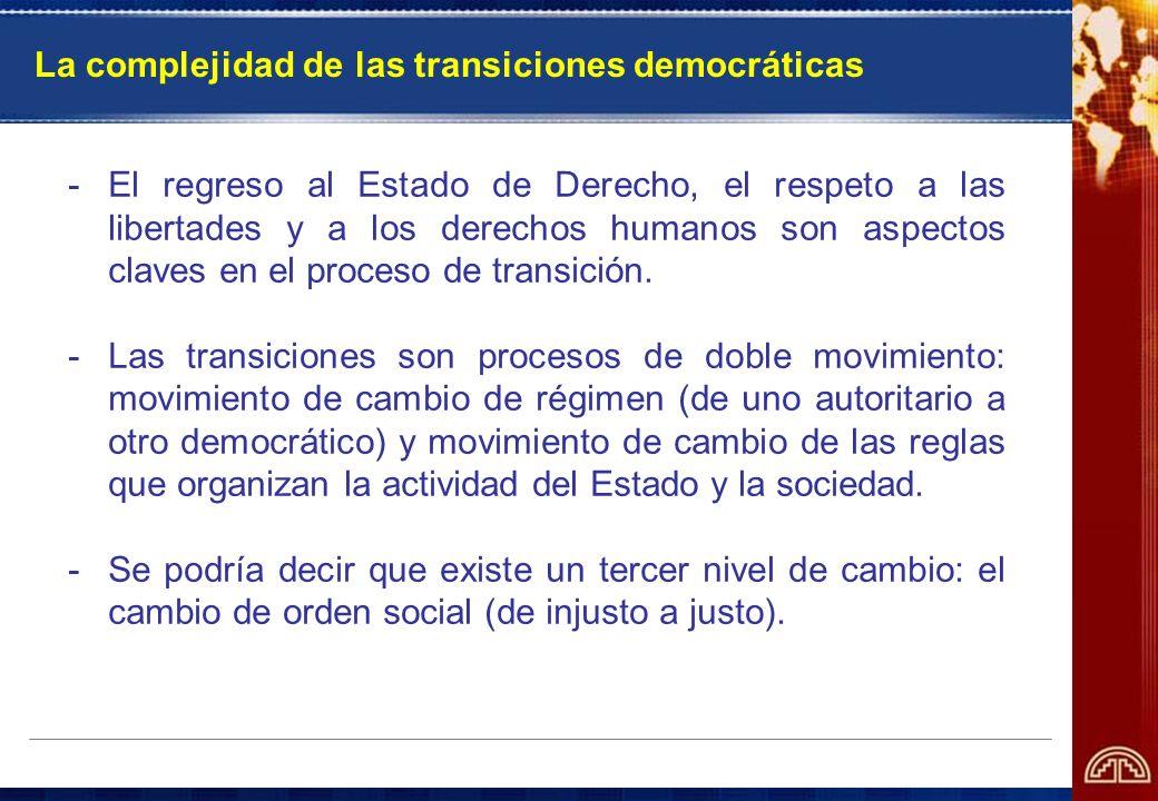 La complejidad de las transiciones democráticas