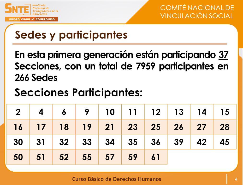Secciones Participantes: