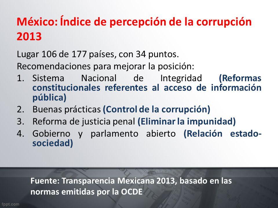México: Índice de percepción de la corrupción 2013