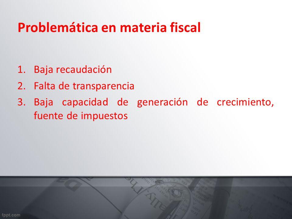 Problemática en materia fiscal