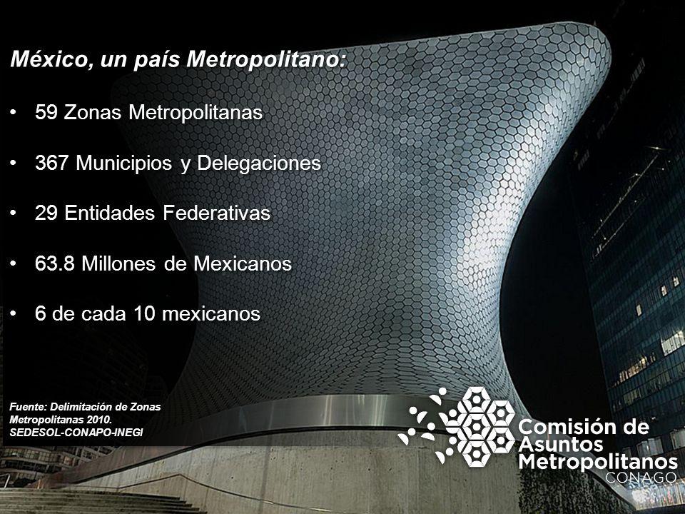México, un país Metropolitano: