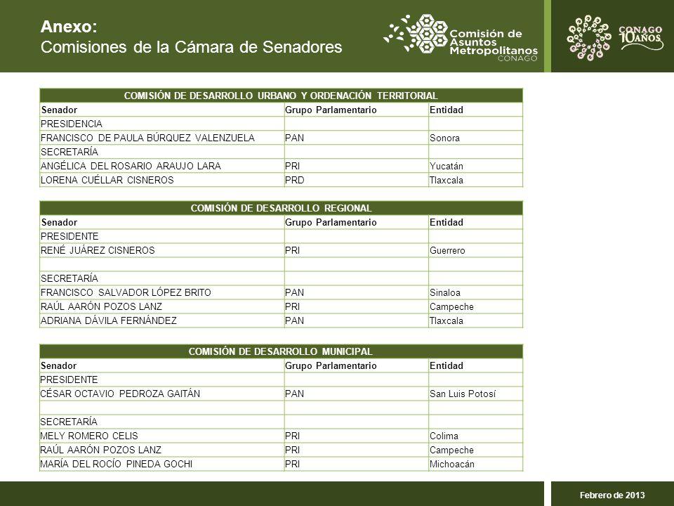 Comisiones de la Cámara de Senadores