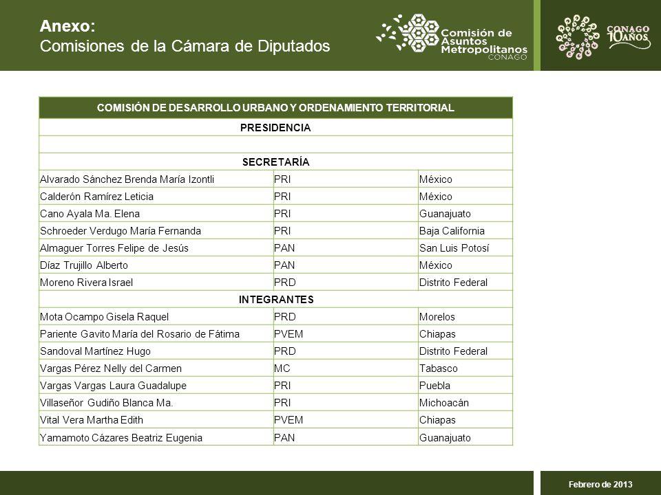 COMISIÓN DE DESARROLLO URBANO Y ORDENAMIENTO TERRITORIAL