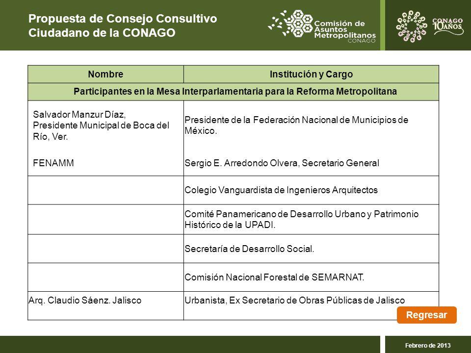 Propuesta de Consejo Consultivo Ciudadano de la CONAGO