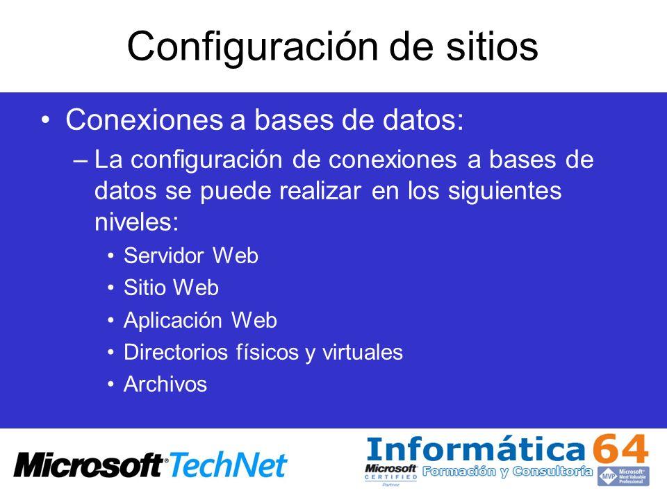 Configuración de sitios