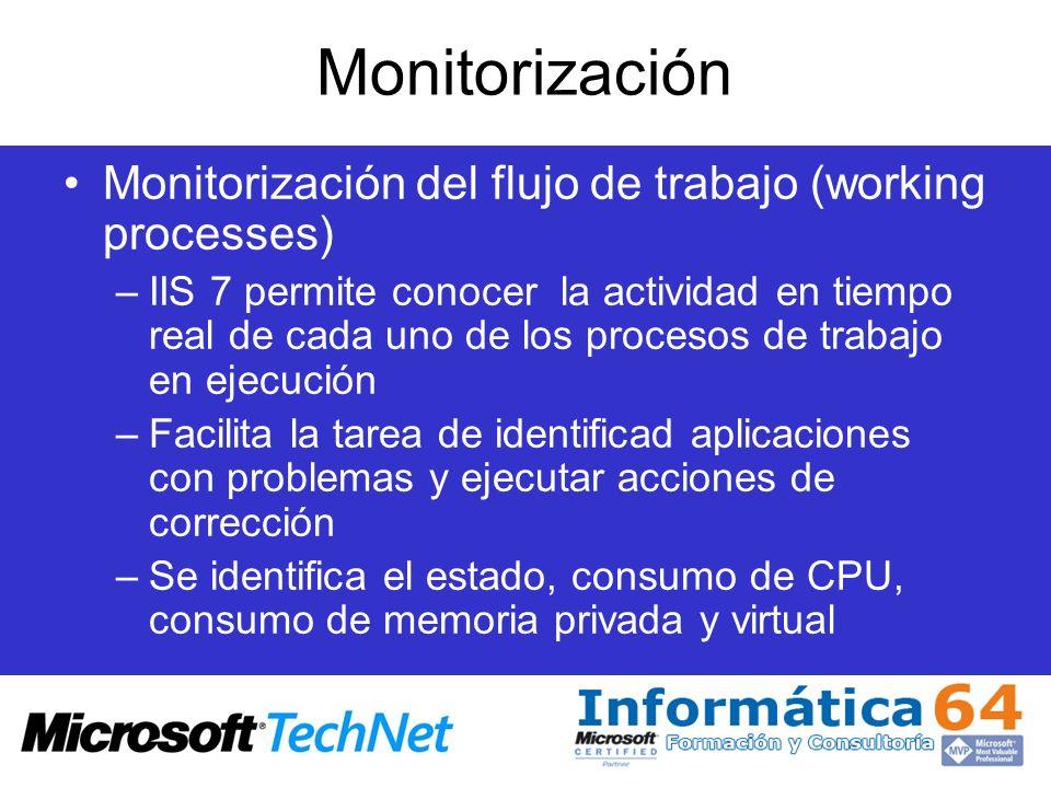 Monitorización Monitorización del flujo de trabajo (working processes)