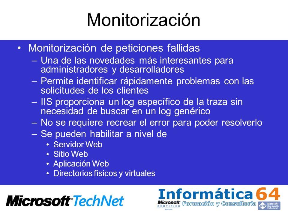 Monitorización Monitorización de peticiones fallidas