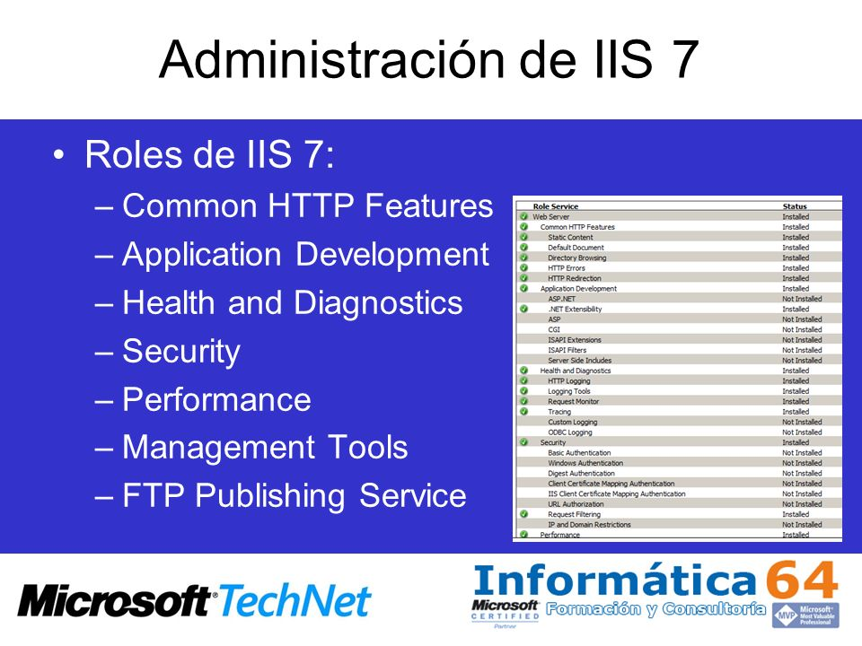 Administración de IIS 7 Roles de IIS 7: Common HTTP Features