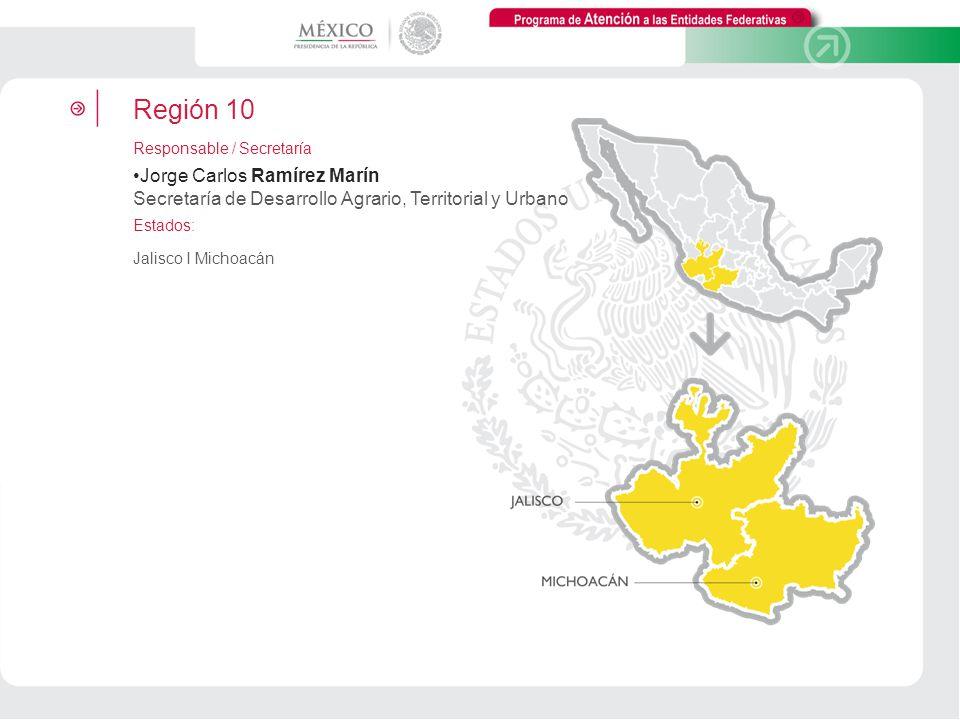 Programa de Atención a las Entidades Federativas. Región 10. Responsable / Secretaría.