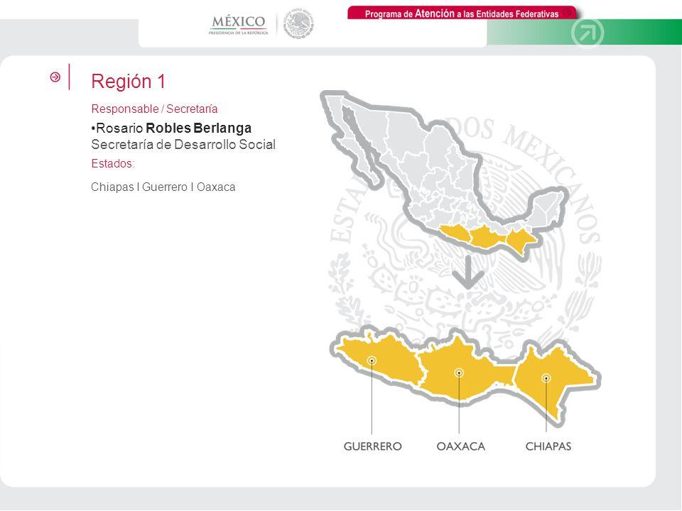 Región 1 Rosario Robles Berlanga Secretaría de Desarrollo Social