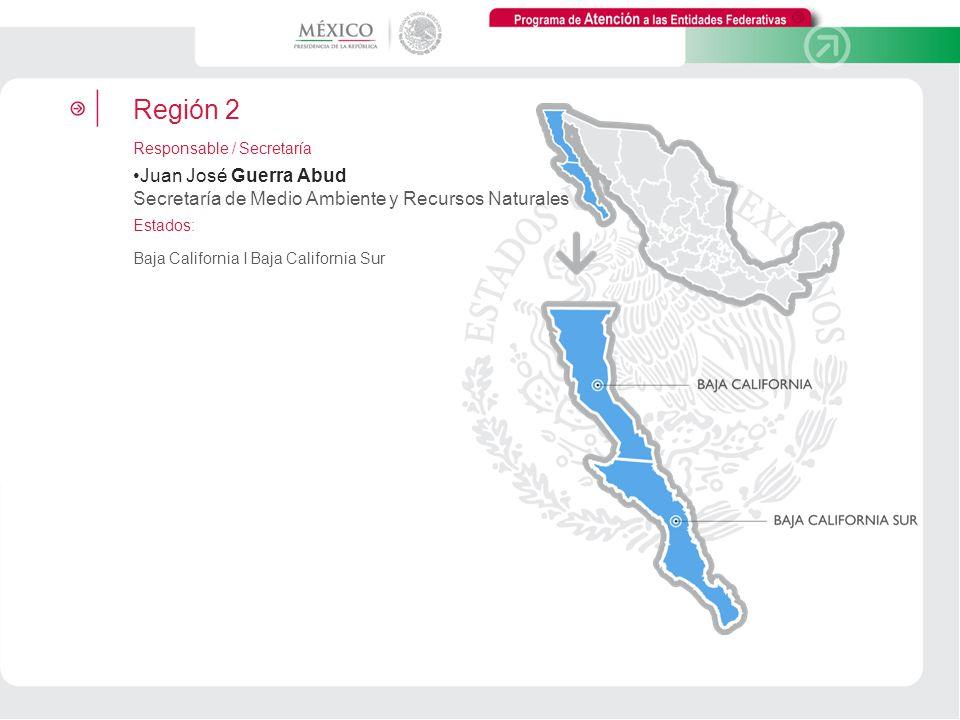 Programa de Atención a las Entidades Federativas. Región 2. Responsable / Secretaría.