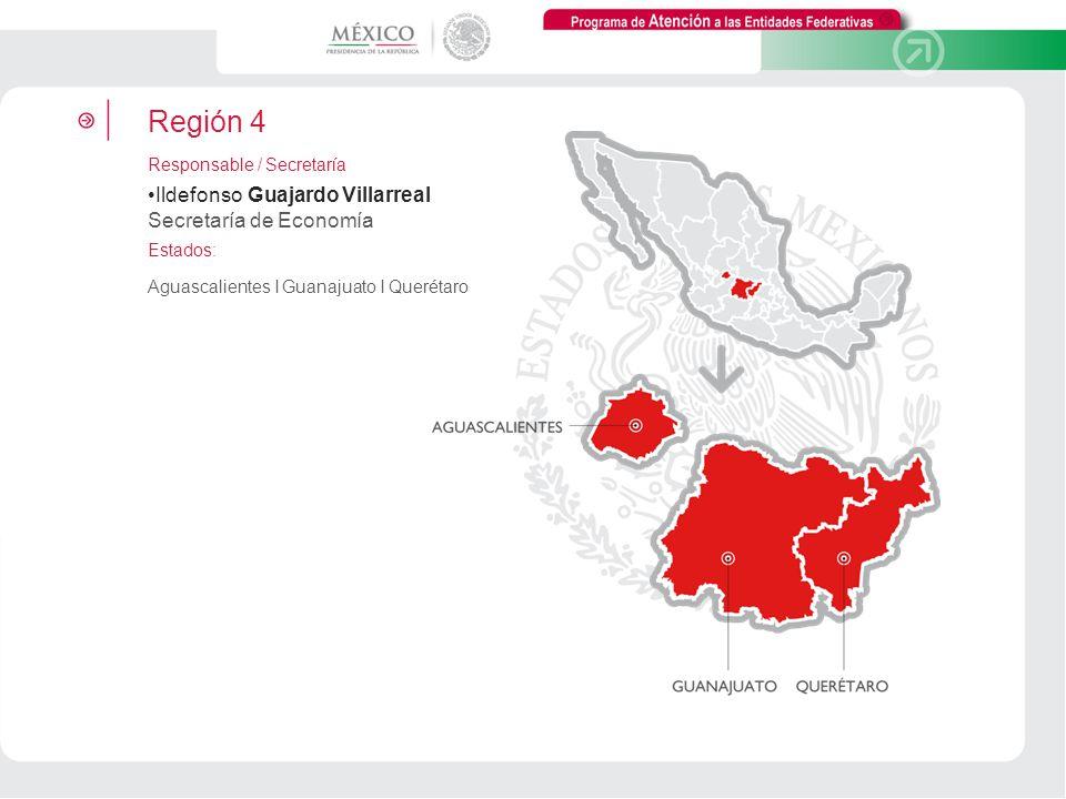 Región 4 Ildefonso Guajardo Villarreal Secretaría de Economía