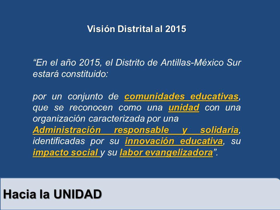 Hacia la UNIDAD Visión Distrital al 2015