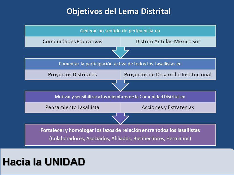 Hacia la UNIDAD Objetivos del Lema Distrital