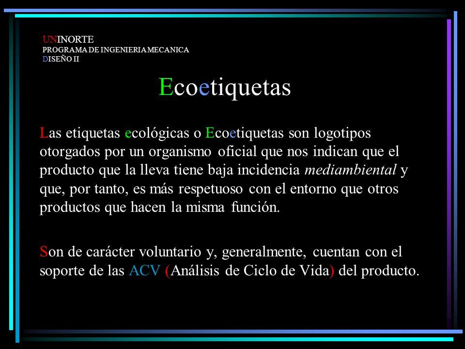 UNINORTEPROGRAMA DE INGENIERIA MECANICA. DISEÑO II. Ecoetiquetas.