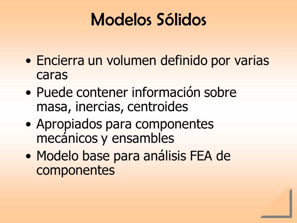 Modelos Sólidos Encierra un volumen definido por varias caras