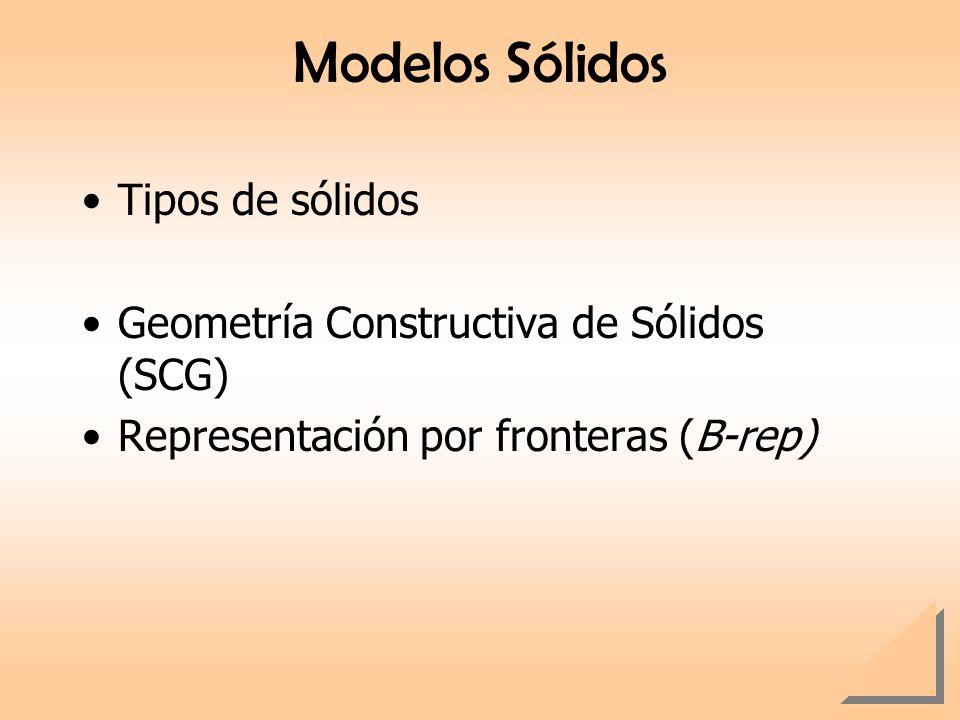 Modelos Sólidos Tipos de sólidos