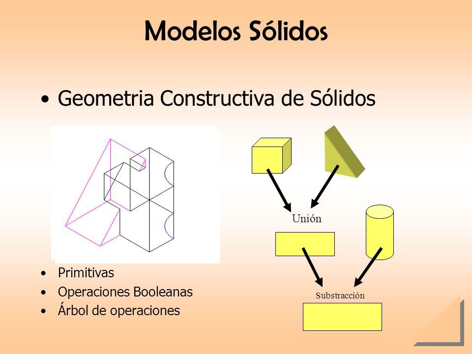 Modelos Sólidos Geometria Constructiva de Sólidos Primitivas