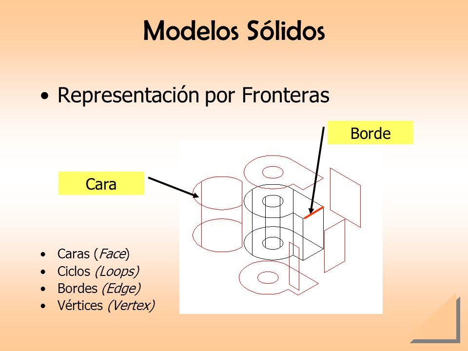 Modelos Sólidos Representación por Fronteras Borde Cara Caras (Face)