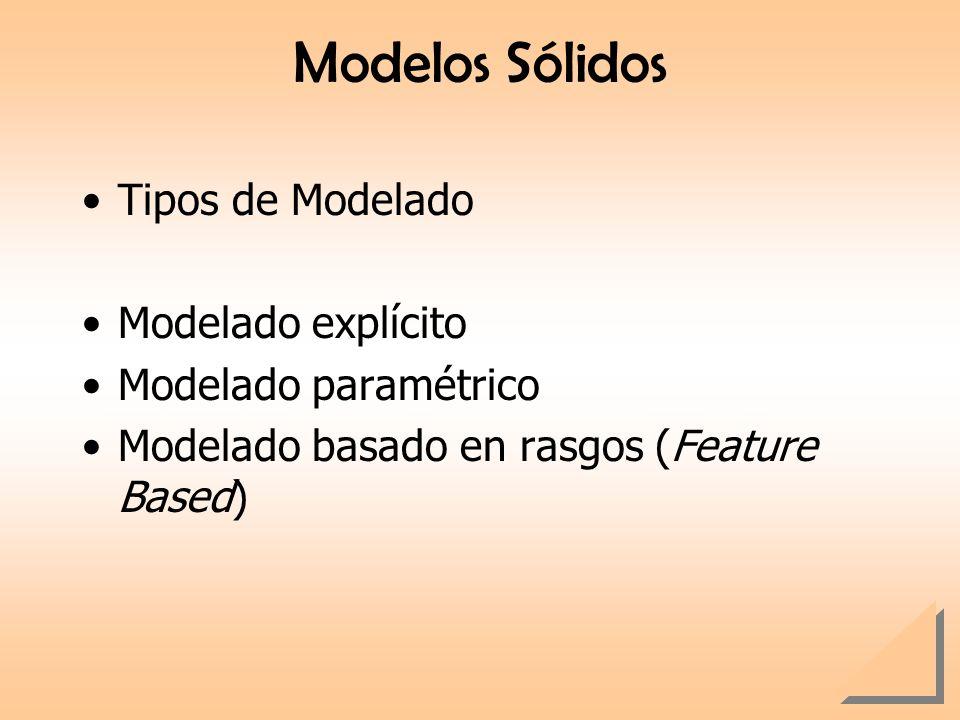 Modelos Sólidos Tipos de Modelado Modelado explícito