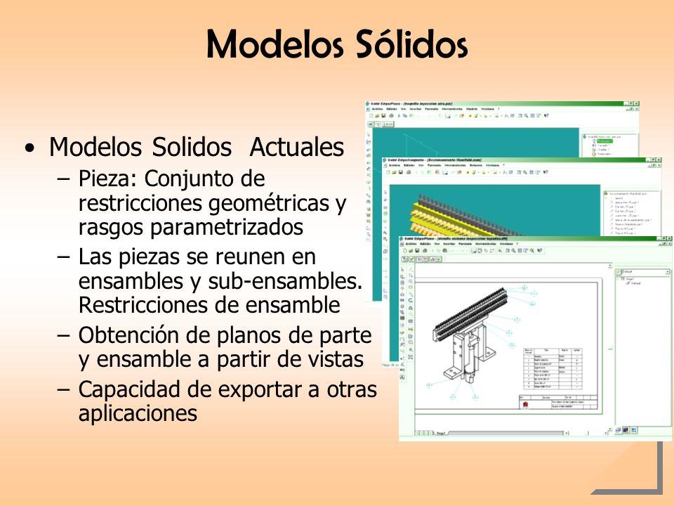 Modelos Sólidos Modelos Solidos Actuales