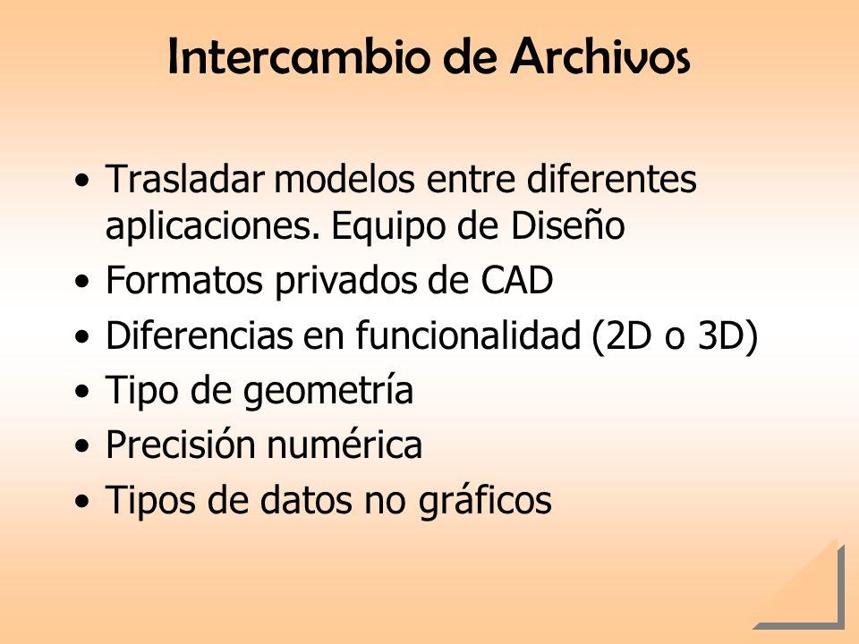 Intercambio de Archivos
