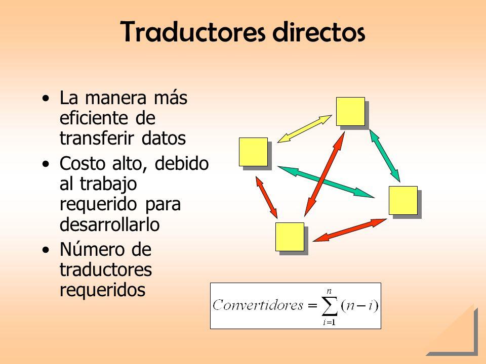 Traductores directos La manera más eficiente de transferir datos