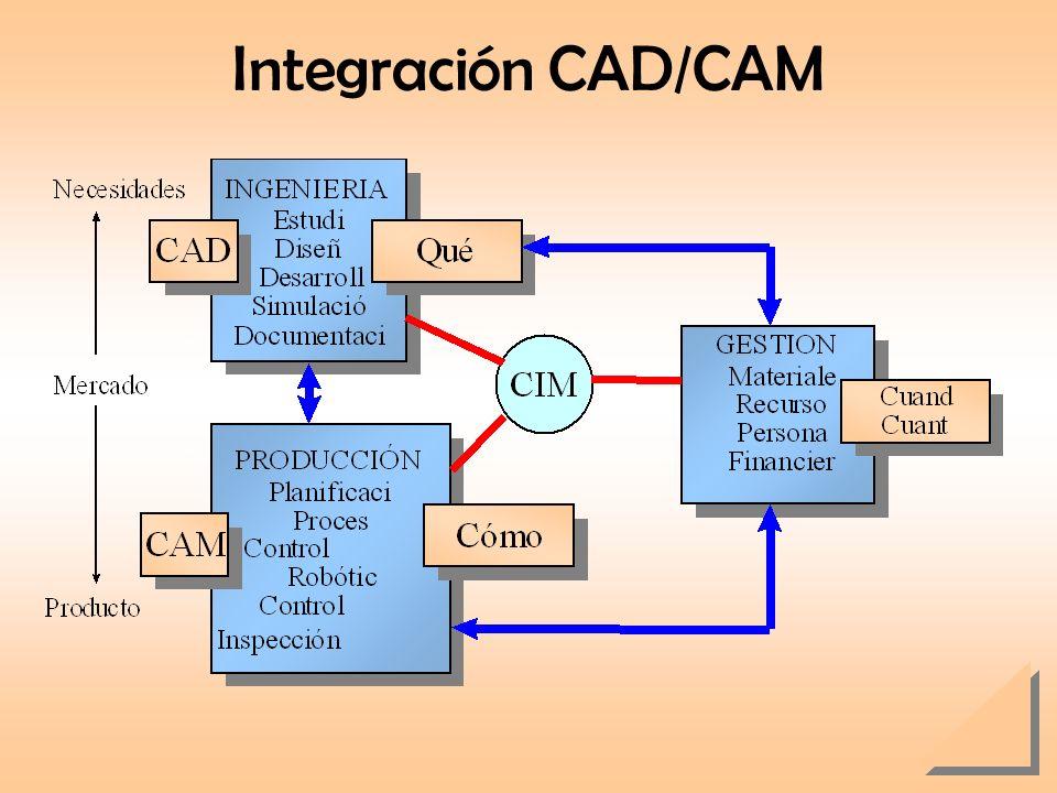 Herramientas CAx en el entorno de Ingeniería Concurrente