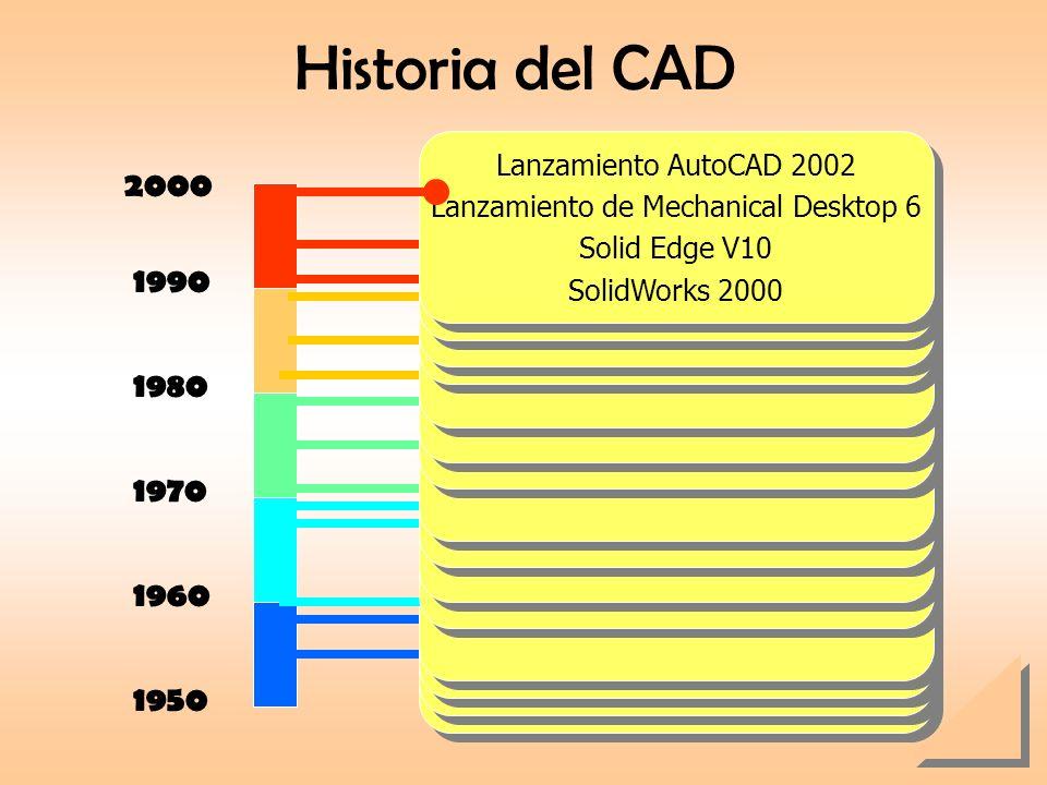 Historia del CAD Lanzamiento AutoCAD 2002. Lanzamiento de Mechanical Desktop 6. Solid Edge V10. SolidWorks 2000.