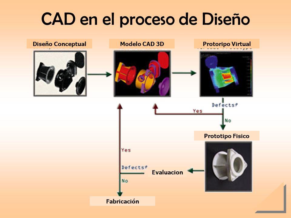 CAD en el proceso de Diseño