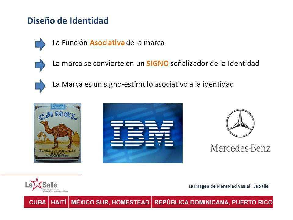 Diseño de Identidad La Función Asociativa de la marca