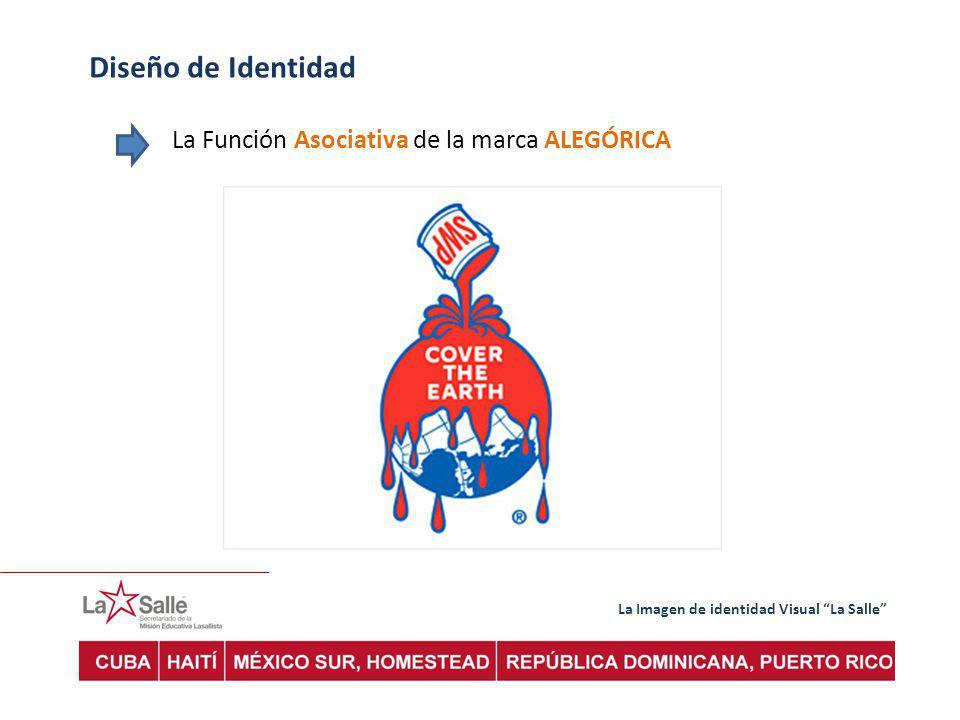 Diseño de Identidad La Función Asociativa de la marca ALEGÓRICA