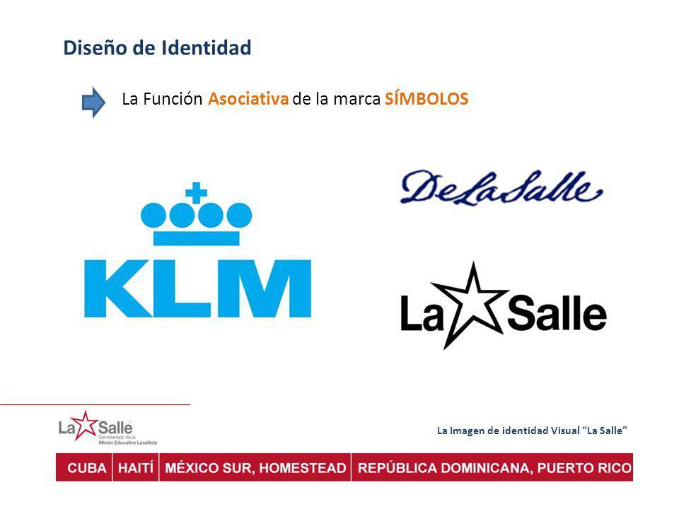 Diseño de Identidad La Función Asociativa de la marca SÍMBOLOS