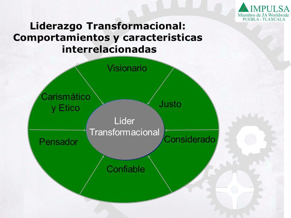 Liderazgo Transformacional: Comportamientos y caracteristicas