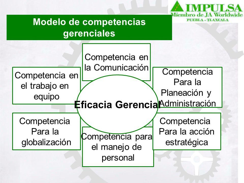 Modelo de competencias gerenciales