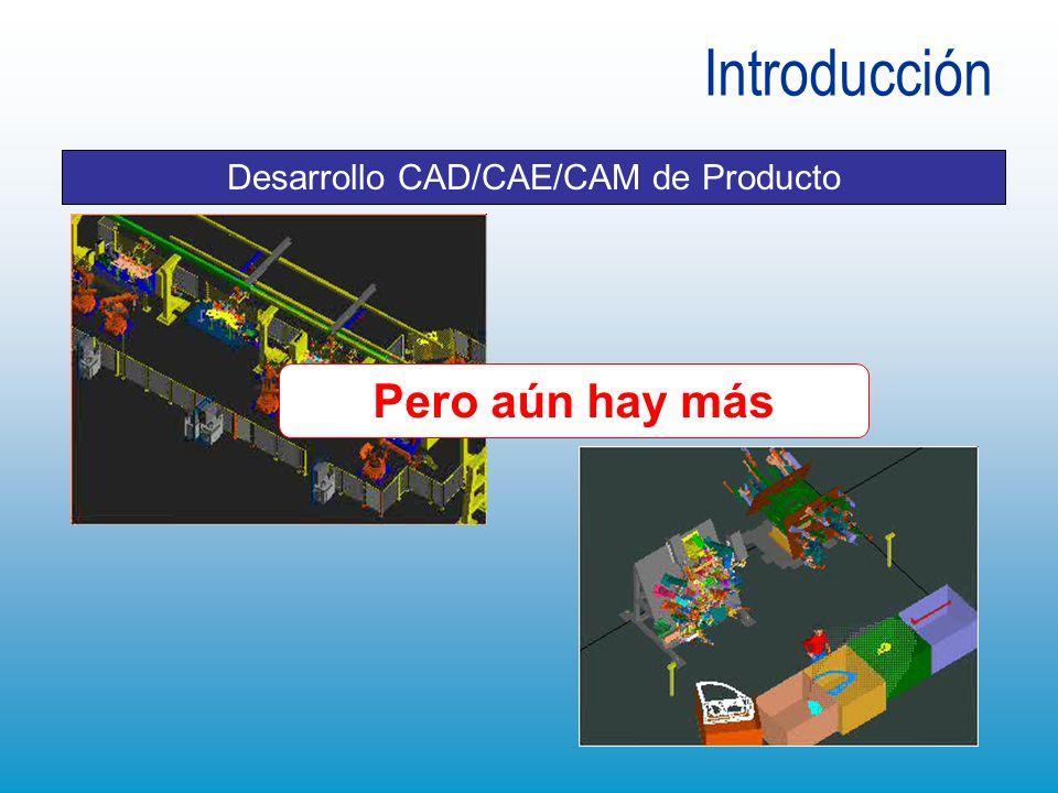 Desarrollo CAD/CAE/CAM de Producto