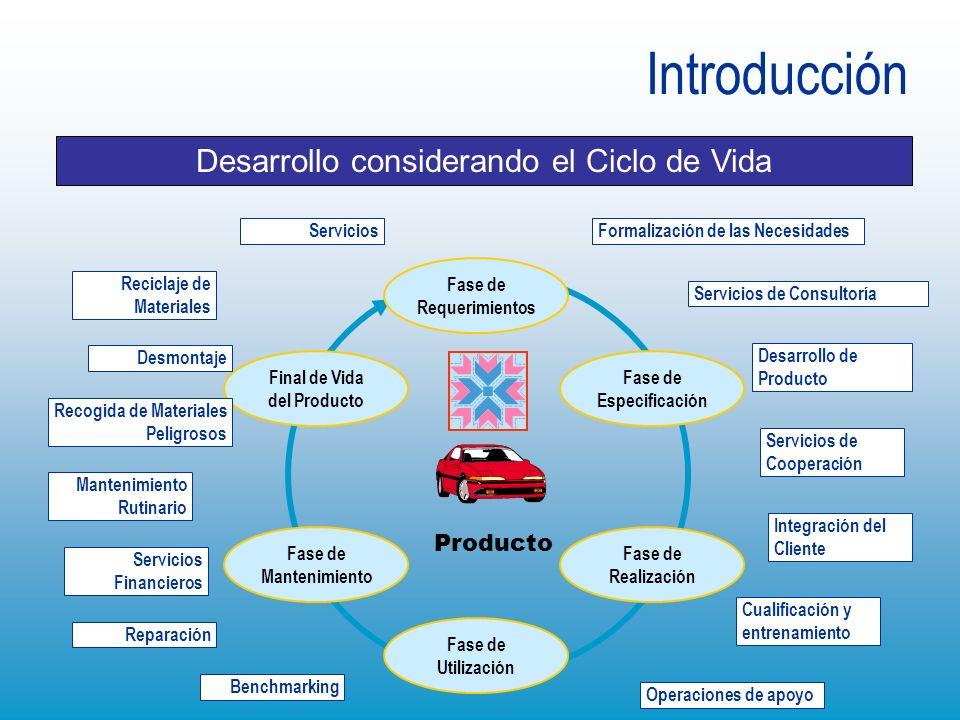 Introducción Desarrollo considerando el Ciclo de Vida Producto