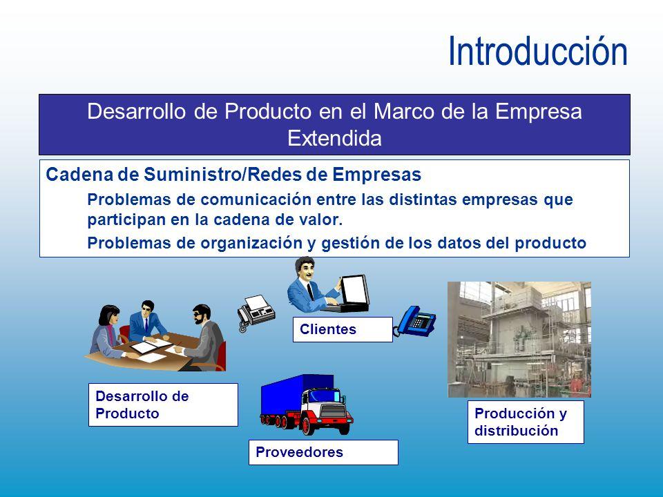 Desarrollo de Producto en el Marco de la Empresa Extendida