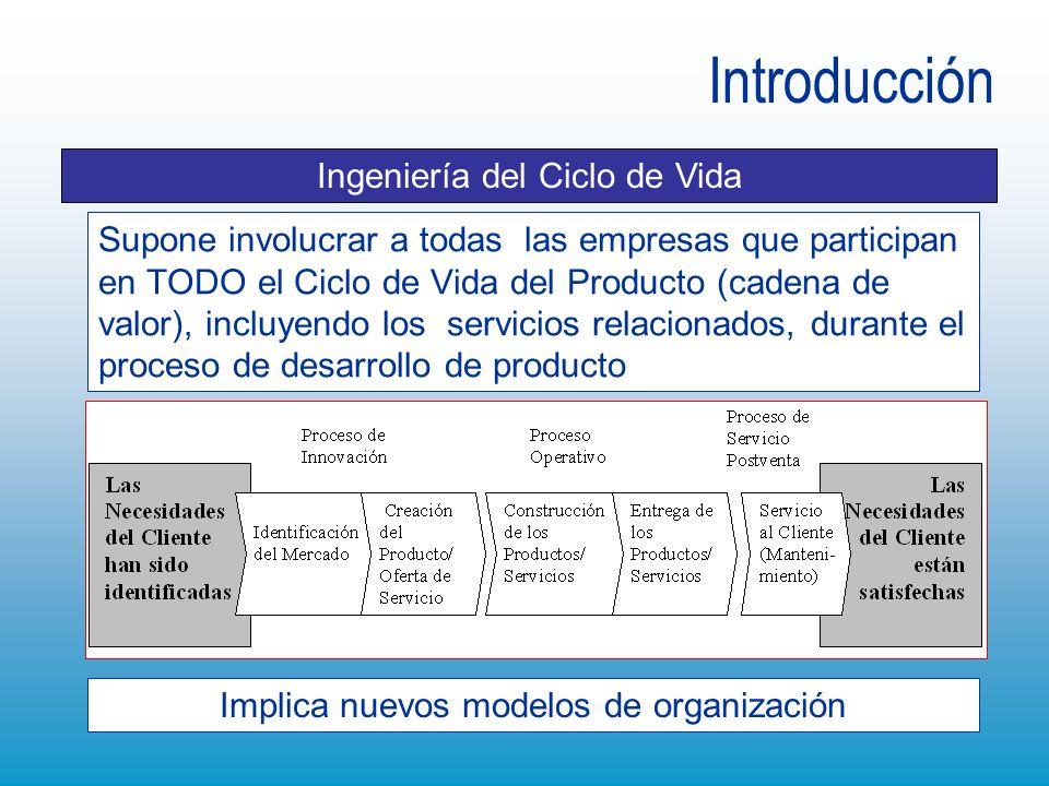 Introducción Ingeniería del Ciclo de Vida
