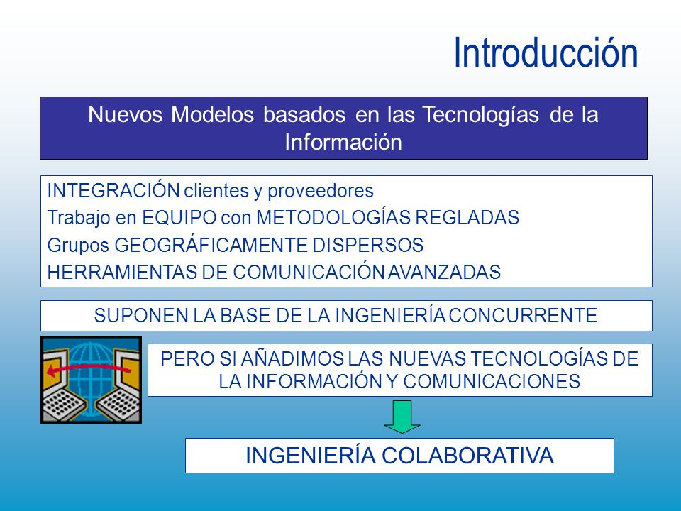 Introducción Nuevos Modelos basados en las Tecnologías de la Información. INTEGRACIÓN clientes y proveedores.