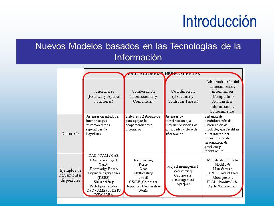 Nuevos Modelos basados en las Tecnologías de la Información