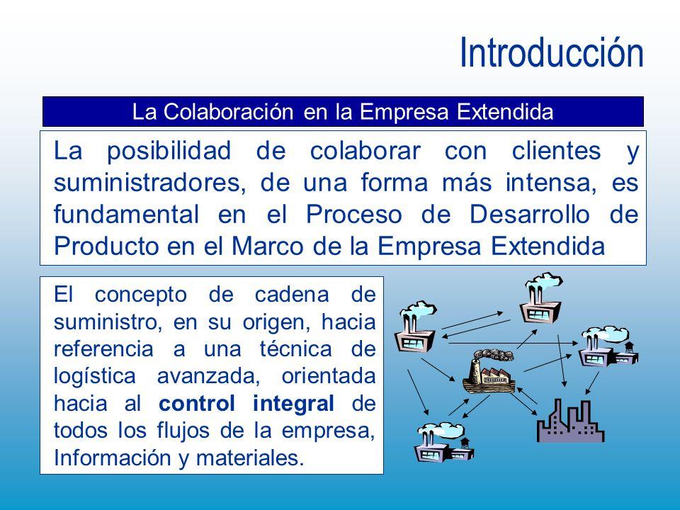 La Colaboración en la Empresa Extendida