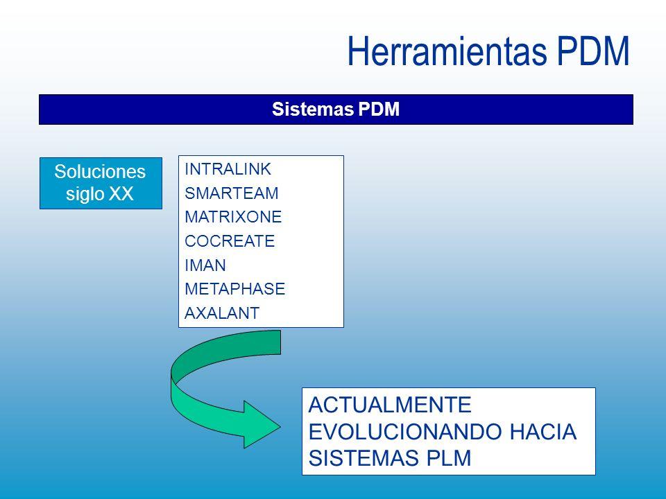 Herramientas PDM ACTUALMENTE EVOLUCIONANDO HACIA SISTEMAS PLM