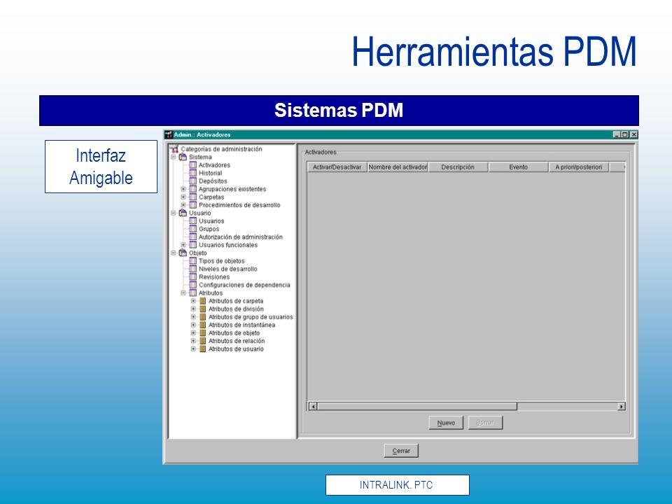 Herramientas PDM Sistemas PDM Interfaz Amigable INTRALINK. PTC