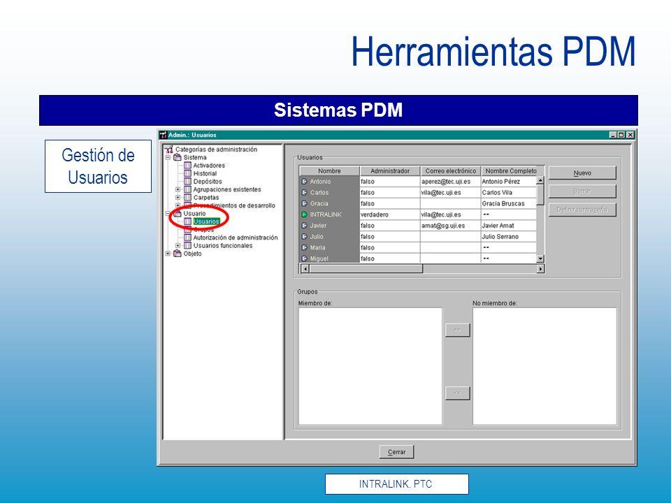 Herramientas PDM Sistemas PDM Gestión de Usuarios INTRALINK. PTC