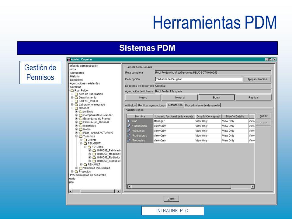 Herramientas PDM Sistemas PDM Gestión de Permisos INTRALINK. PTC