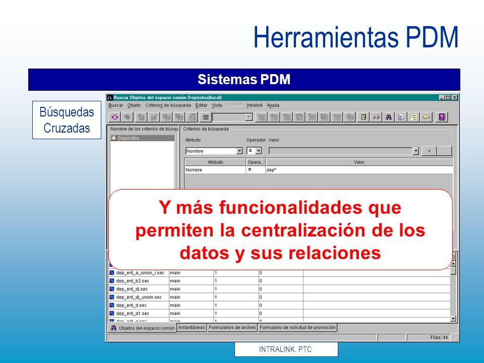 Herramientas PDM Sistemas PDM. Búsquedas Cruzadas. Y más funcionalidades que permiten la centralización de los datos y sus relaciones.