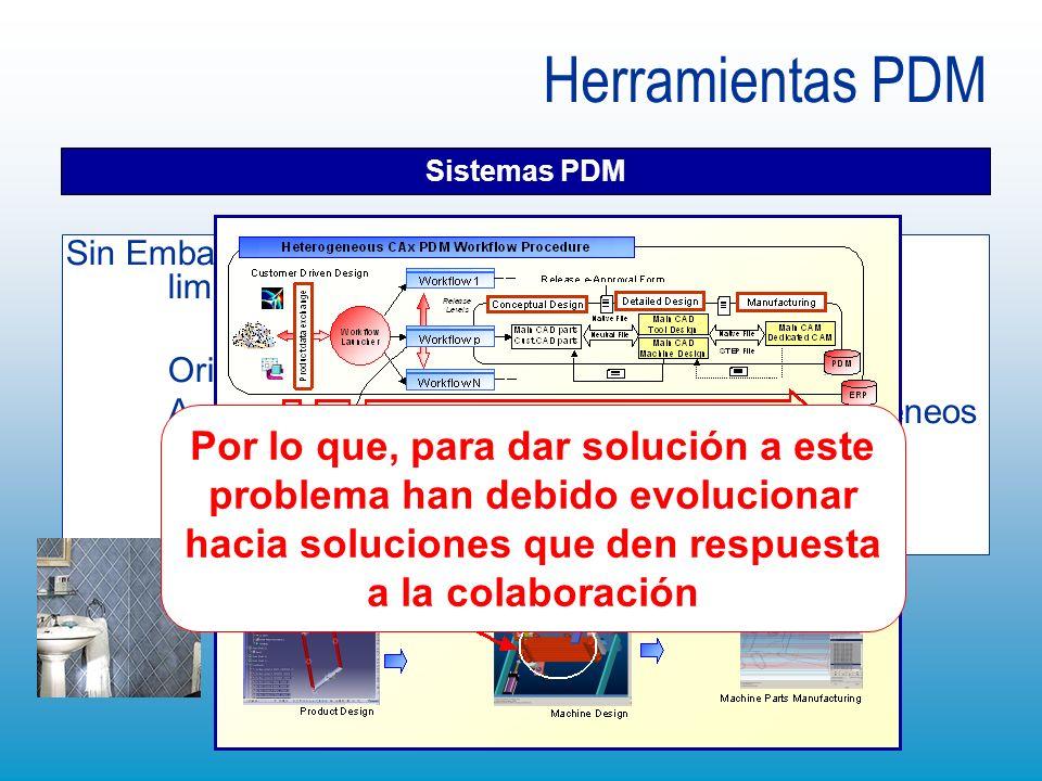 Herramientas PDM Sistemas PDM. Sin Embargo, las soluciones PDM tienen ciertas limitaciones en algunas situaciones.
