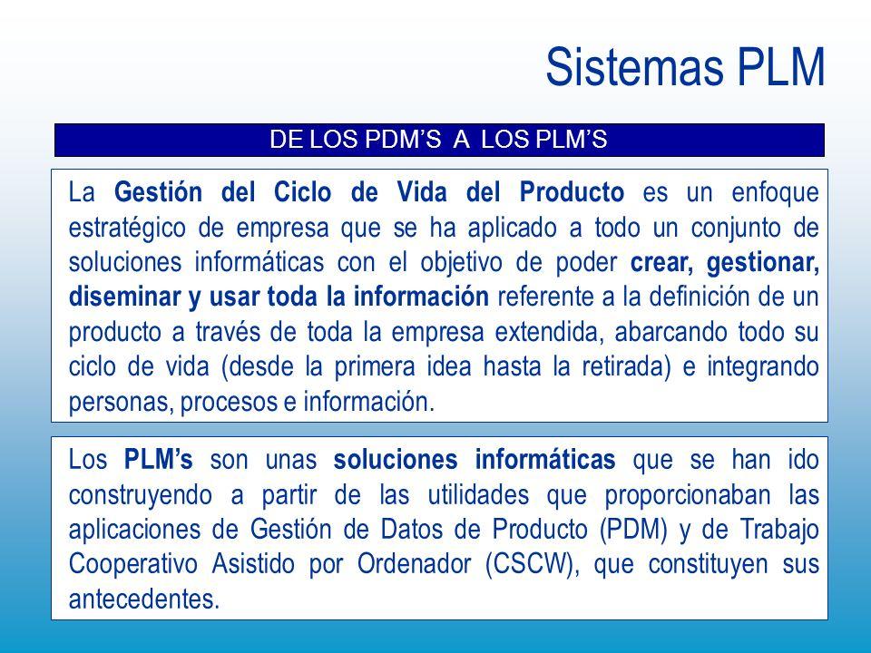 Sistemas PLM DE LOS PDM'S A LOS PLM'S.